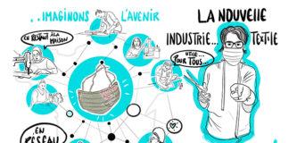 L'industrie française se mobilise